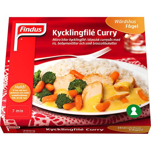 Kycklingfilé Curry