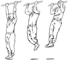Chin övning